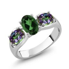 1.80 Ct Oval Emerald Envy Mystic Topaz Green Mystic Topaz 925 Silver Ring