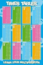 New Learn Your Multiplication! Times Tables Poster