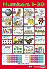 New Numbers 1 - 20 Fun With Counting Mini Poster