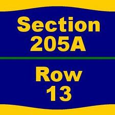 2 Tickets Red Hot Chili Peppers 2/13/17 at Wells Fargo Center PA - 205A 13