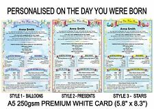 PERSONALISED ON THE DAY YOU WERE BORN - BIRTHDAY GIFT CERTIFICATE A5 CARD