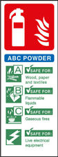 Fire Extinguisher Carbon Dioxide Signs - plastic & sticker options