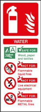 Fire Extinguisher Water Signs - plastic & sticker options