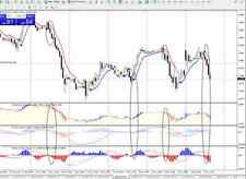 Profitable Forex Market Trading  Signal Template Indicators Easy To Use