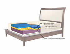 "14"" COOL Medium Memory Foam Mattress Queen, Cal King, King"