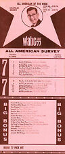 WABC Radio 77 Weekly Music Surveys from 1966 and 1967