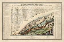 1836 LARGE FRENCH WALL MAP WORLD'S MOUNTAINS & RIVERS