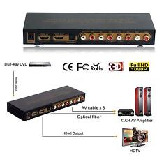 HDMI to HDMI 7.1ch Audio Extractor Converter Optical Digital to Analog LPCM DAC