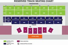 (3) BOSTON TICKETS  WISCONSIN STATE FAIR WEST ALLIS WI  5TH ROW TRACK