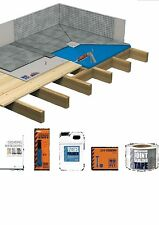 12m2 Kaskade Wetroom Kit. The easiest way to create the perfect wetroom