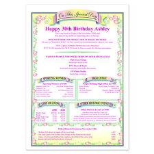 Personalised 30th Birthday Gift - 'Day You Were Born' in History Print Australia