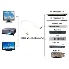 Mini Display Port Thunderbolt DP To HDMI Adapter Cable For Mac #BBUY