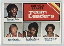 1975 Topps #118 Buffalo Braves Team Leaders (Bob McAdoo Jack Marin Randy Smith)