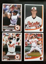 Baltimore Orioles Orioles FanFest team issued photo card postcard