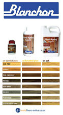 Blanchon Wood Ageing Agent - Stain for hard wood floors