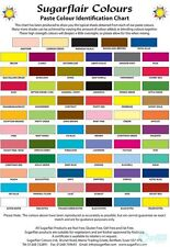 Sugarflair Concentrated Food Colouring Paste Gel Colours (Spectral) - 25g