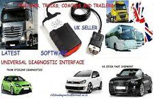 2014.2 CAR + TRUCK PROFESSIONAL DIAGNOSTIC INTERFACE  SCANNER TOOL AND SOFTWARE