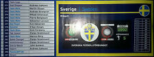 Euro 2016 Adrenalyn XL Trading Cards - All Sweden cards select from #370 - #387