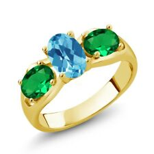 1.75 Ct Swiss Blue Topaz Simulated Emerald 18K Yellow Gold Plated Silver Ring