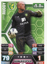 Match Attax 13/14 Norwich & Southampton Cards Pick Your Own From List
