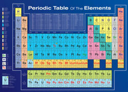 PERIODIC TABLE OF ELEMENTS 24x36 POSTER $10.99
