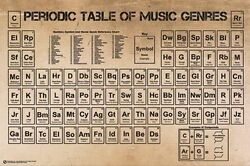 PERIODIC TABLE OF MUSIC POSTER 24x36 SHRINK WRAPPED GENRES STYLES 10305 $7.95