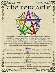 The Pentacle Poster: Wicca Pagan New Age Goth Witch Spirit Pentagram Magic Soul