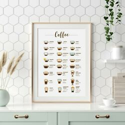 Coffee Types Poster Kitchen Art Coffee Chart Espresso Drinks Guide Wall Print GBP 9.99
