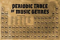 Periodic Table of Music Genres Styles Reference Laminated Poster 36x24 $17.99