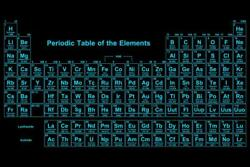 Periodic Table of Elements Educational Chart Poster 24x36 inch $12.99