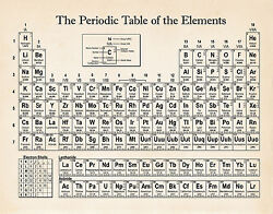 The Periodic Table of Elements Educational Art Print Poster Chemistry Teacher $29.95