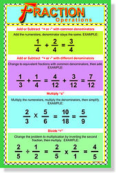 Fraction Operations NEW Educational Math Classroom POSTER $9.99