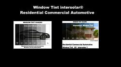 15 % 48 inches x 100#x27; FT Window Tint Commercial