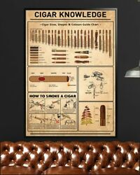 Cigar knowledge guide- Print Poster Wall Art Home Decor