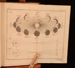 1769 George Adams A Treatise Celestial and Terrestrial Globes Second Ed Plates