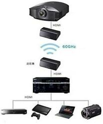 Sony Wireless HDMI  IFU-WH1 TX RX ReceiverTransmiter for home cinema projectors $129.95