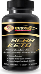 Bcca Amino Acids Keto Diet For Beginners Bcaa Muscle Recovery Supplements Bcaas