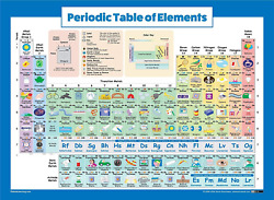 Periodic Table of Elements Poster for Kids Laminated 2019 Science amp; Chart $12.02