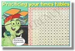 Times Table Chart NEW Classroom Math POSTER $9.99
