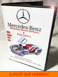 Mercedes  Smart WIS ASRA EPC Workshop Service Shop Repair Manual 4-DVD BOX SET