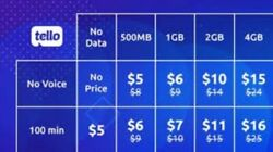 4G Tello Mobile New Customer $10 Referral Code Call USA Mexico China Canada
