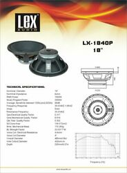 LEX AUDIO 18quot; Speaker RMS Power: 1000W CAN REPLACE RCF18P400 woofer $170.00