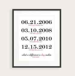 Personalized Family Dates Print Custom Wall Art Christmas Gift for Mother Mom $20.00