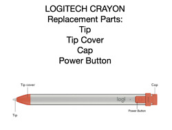Logitech Crayon Replacement Parts: Tip Tip Cover Cap Orange Gray Grey Tips NEW $15.00