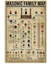 Masonic Family Map No Frame Poster Freemasonry Knowledge For Bedroom For Family $19.00