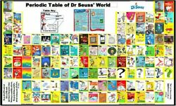 Periodic Table of Dr Seuss#x27; World $11.95