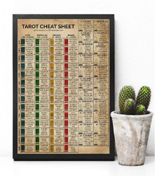 Tarot Cheat Sheet Poster No Frame Wall Home Decor Poster 11 36in $16.96