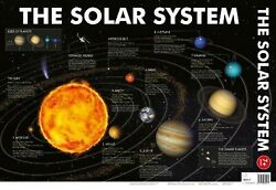 Large Solar System Wall Chart Universe Planets poster 51 x 75cm Science Learning