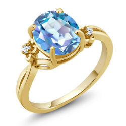 2.73 Ct Oval Millennium Blue Mystic Quartz 18K Yellow Gold Plated Silver Ring