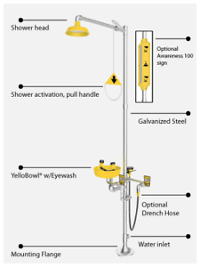 Encon Combination Emergency Shower And Eye face Wash Station 01050277